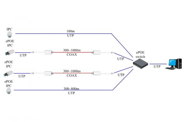 epoe-networking.jpg