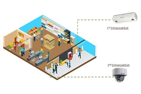 hikvisionflowcontrol.jpg
