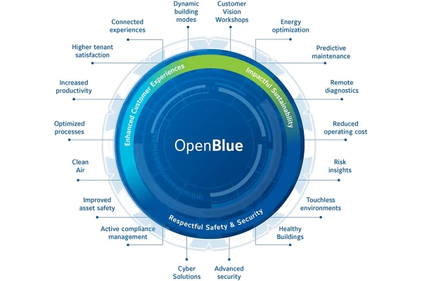 johnsoncontrolsopenblue.jpg